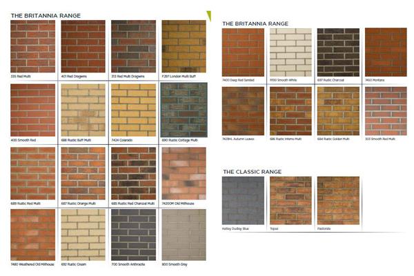 Brick Chart